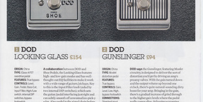 DOD Looking Glass awarded 'Guitarist Choice'